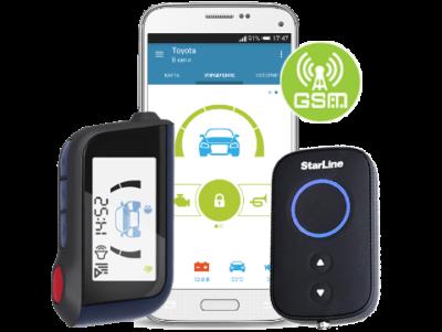 Автосигнализации GSM
